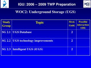 WOC2: Underground Storage (UGS)