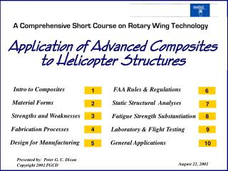 A Comprehensive Short Course on Rotary Wing Technology