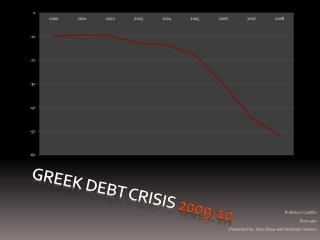 Greek debt crisis  2009-10
