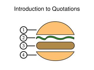 Introduction to Quotations