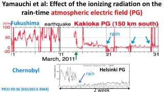 Yamauchi et al: Effect of the ionizing radiation on the rain-time  atmospheric electric field (PG)