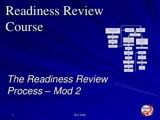 The Readiness Review  Process   Mod 2
