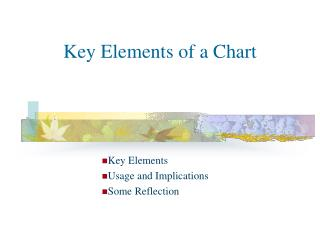 Key Elements of a Chart