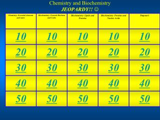 Chemistry and Biochemistry JEOPARDY!!  