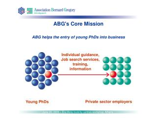 ABG's Core Mission