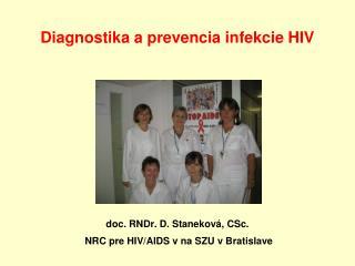 Prehľad vyšetrení infekcie HIV v SR