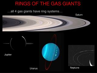 RINGS OF THE GAS GIANTS