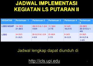 JADWAL IMPLEMENTASI KEGIATAN LS PUTARAN II