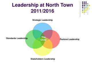 Leadership at North Town  2011/2016