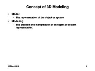 Concept of 3D Modeling