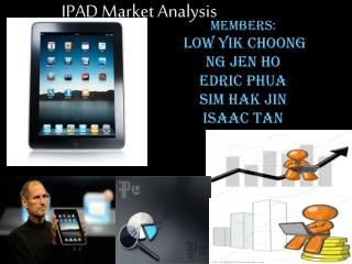 IPAD Market Analysis