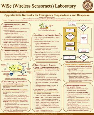 Opportunistic Networks for Emergency Preparedness and Response