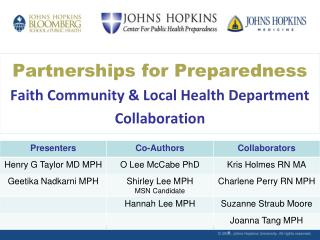Partnerships for Preparedness Faith Community & Local Health Department Collaboration