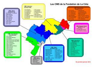 Les CMS  de la Fondation de La Côte