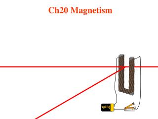 Ch20 Magnetism