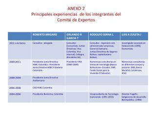 ANEXO 2 Principales experiencias  de los integrantes del Comité de Expertos