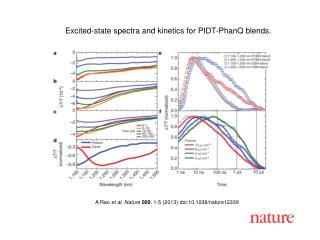 A  Rao  et al. Nature 000 , 1-5 (2013)  doi:10.1038/nature12339