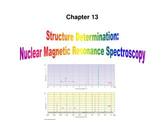 Structure Determination: Nuclear Magnetic Resonance Spectroscopy