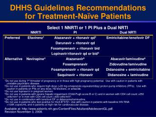 DHHS Guidelines Recommendations for Treatment-Naïve Patients