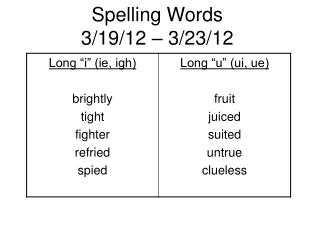 Spelling Words 3/19/12 – 3/23/12