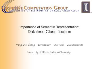 Importance of Semantic Representation:  Dataless Classification