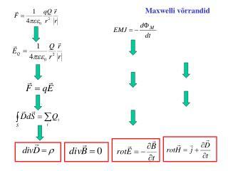 Maxwelli v�rrandid
