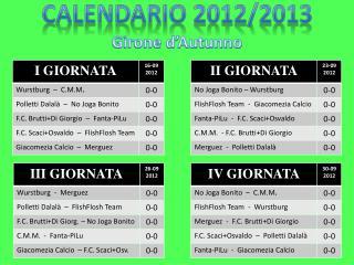 Calendario 2012/2013