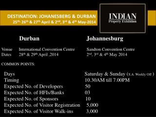 DESTINATION: JOHANESBERG & DURBAN 25 th,  26 th  & 27 th  April & 2 nd , 3 rd  & 4 th  May-2014