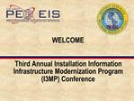 Third Annual Installation Information Infrastructure Modernization Program I3MP Conference