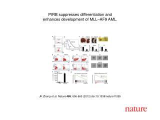 JK Zheng  et al. Nature 485 , 656-660 (2012) doi:10.1038/nature11095