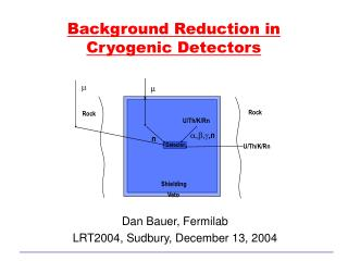 Background Reduction in Cryogenic Detectors