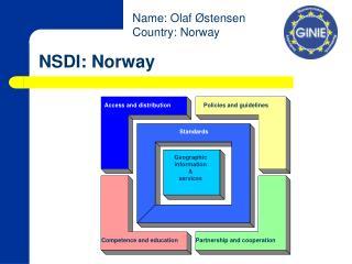 NSDI: Norway