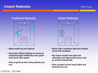 Traditional Radiosity