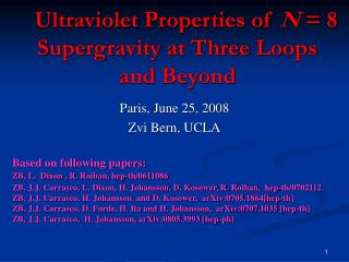 Ultraviolet Properties of  N  = 8 Supergravity at Three Loops  and Beyond