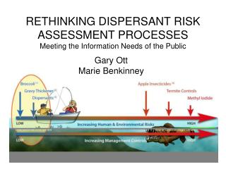 RETHINKING DISPERSANT RISK ASSESSMENT PROCESSES Meeting the Information Needs of the Public