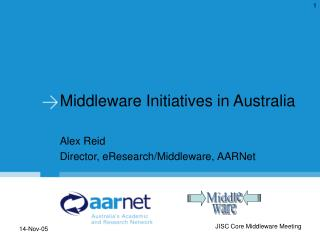 Middleware Initiatives in Australia