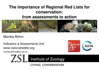 The Strategic Plan for Biodiversity 2011-20, the Aichi Biodiversity Targets  and National Implementation