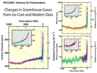 IPCC2007: Science for Policymakers