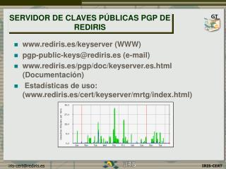 SERVIDOR DE CLAVES PÚBLICAS PGP DE REDIRIS
