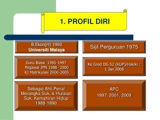 1. PROFIL DIRI