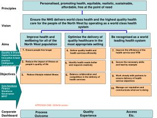 Personalised, promoting health, equitable, realistic, sustainable,  affordable, free at the point of need