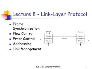 Lecture 8 - Link-Layer Protocol