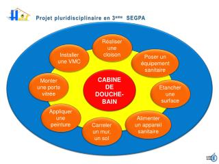 CABINE DE  DOUCHE-BAIN