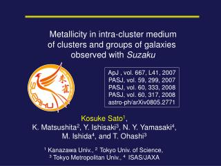 Metallicity in intra-cluster medium of clusters and groups of galaxies  observed with  Suzaku