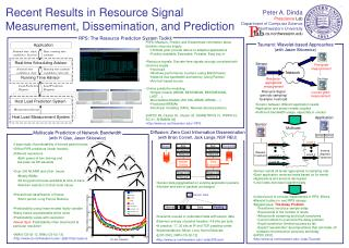 Recent Results in Resource Signal Measurement, Dissemination, and Prediction