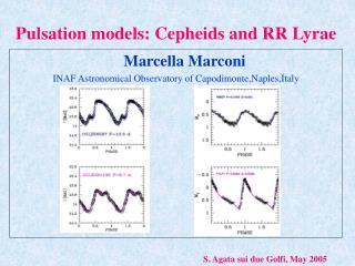 Pulsation models: Cepheids and RR Lyrae