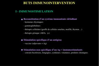 BUTS IMMUNOINTERVENTION