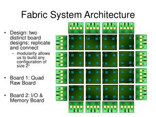 Fabric System Architecture