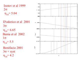 Bonifacio 2001 3   + syst  10 =  4.2