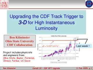 Upgrading the CDF Track Trigger to  3-D for High Instantaneous Luminosity